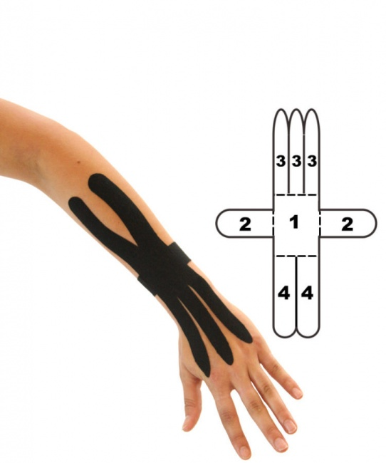 Kindmax Kinesiology Tape Wrist Support - Black